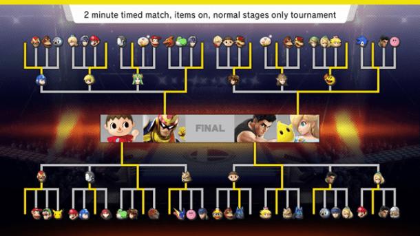 Smash Bros. Direct | Tournament Mode