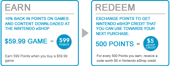 Wii U Digital Deluxe promotion