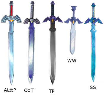 Master Swords | Chronological by Release Date.