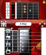 Music On Electric Guitar