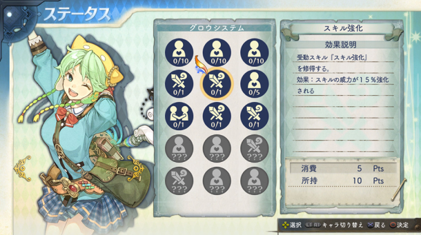 Atelier Shallie | Growth System