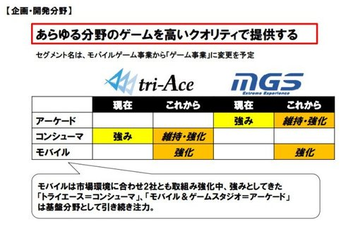 tri-Ace and MGS's responsibilites in Nepro