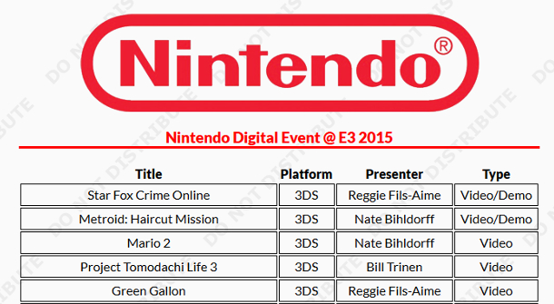 Nintendo Fake E3 2015 Line-up