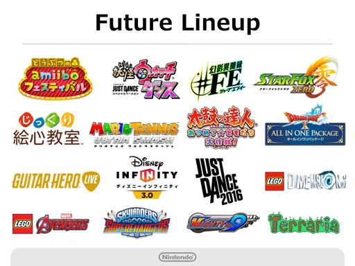 Nintendo Q2 2016 Briefing - Wii U Line-up