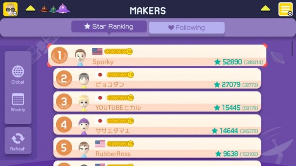 Super Mario Maker Open Letter | Star Rankings