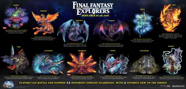 Final Fantasy Explorers | Eidolon Infographic