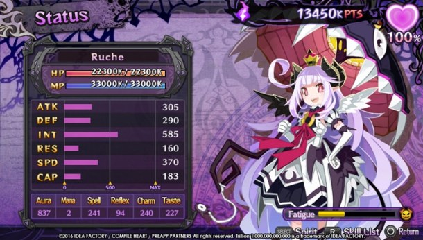 Trillion God of Destruction | Ruche Stats