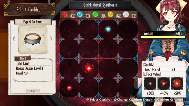 Atelier Sophie | Synthesis