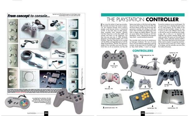PlayStation Anthology | Controls