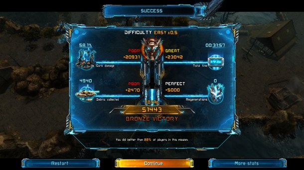 X-Morph: Defense | Mission Results
