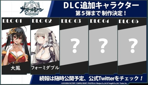 Azur Lane: Crosswave | Formidable DLC