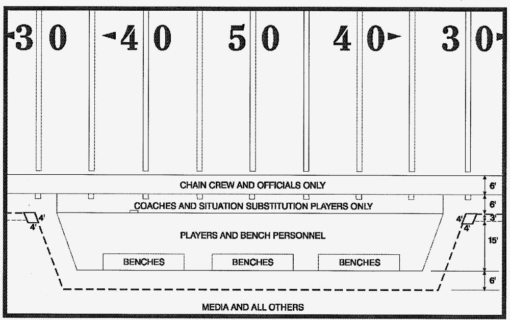 medium resolution of bench area