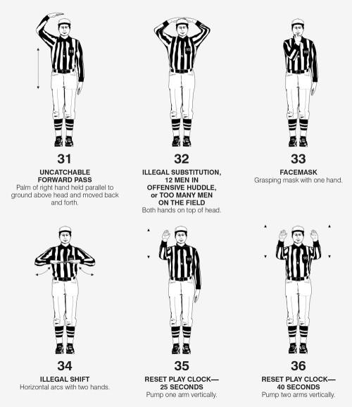 small resolution of 8 man flag football position diagram