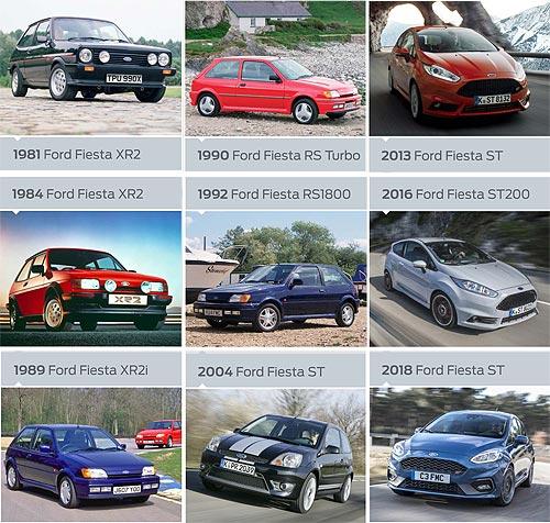 Незнакомые облики нового Ford Fiesta 11