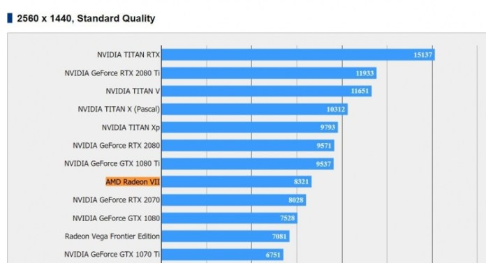 Видео дня: распаковка флагманской Radeon VII в лаборатории 3DNews - 3DNews 6