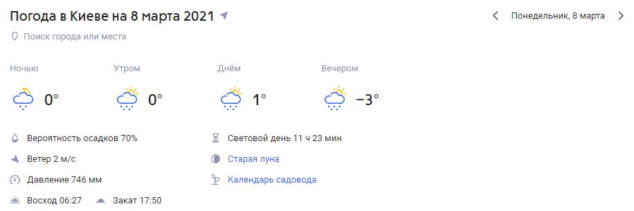 погода в киеве рамблер