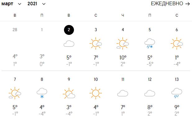 погода 8 марта accuweather.com