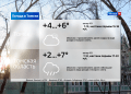 weather 180421.png