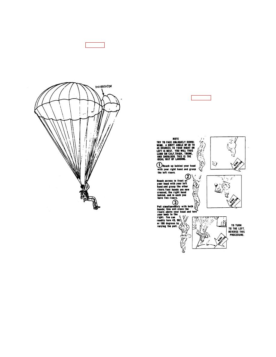 Figure 2-16. Partial Inversion of the Canopy.