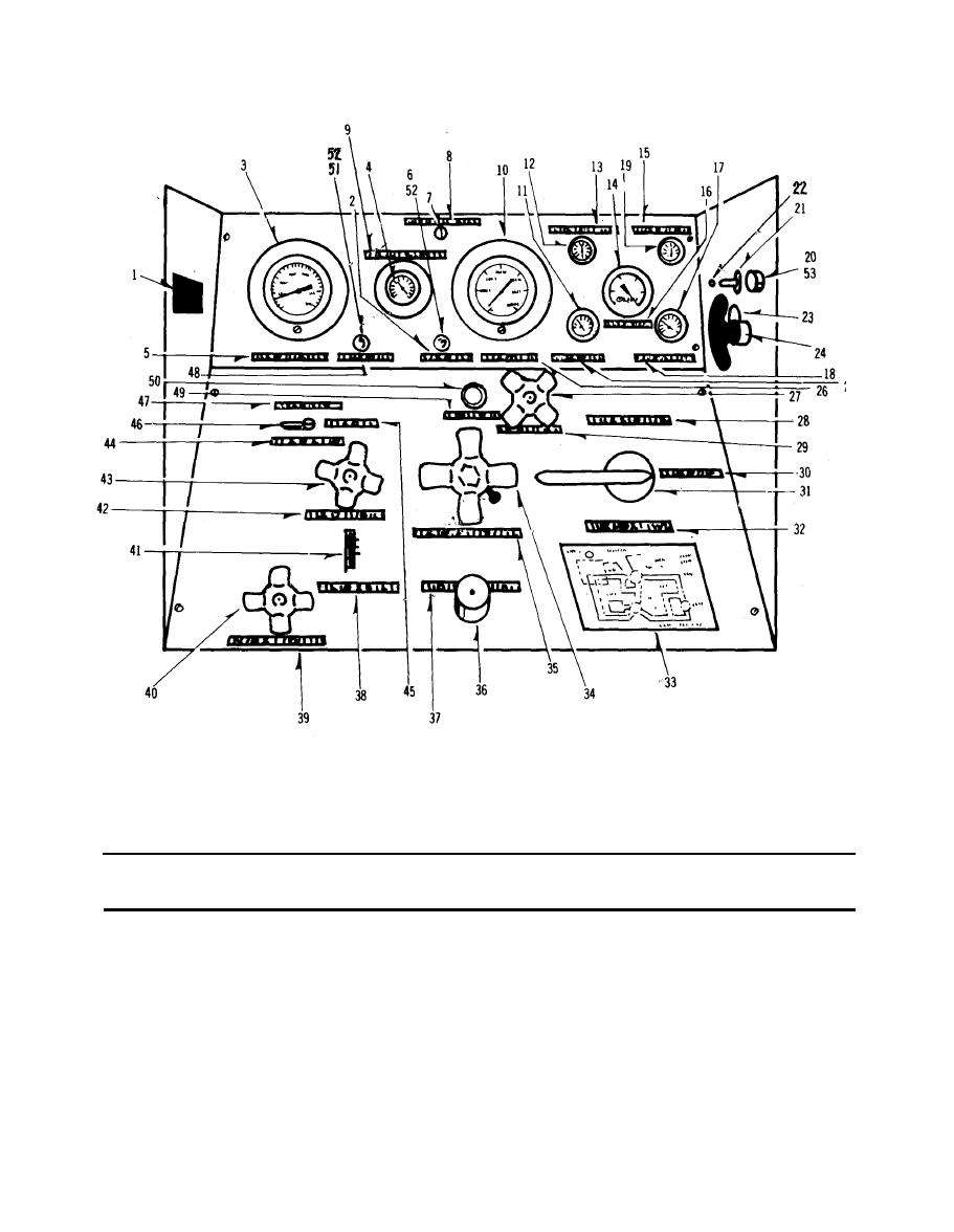 Figure 4-2. Control Panel and Instrument Assembly (Front View)