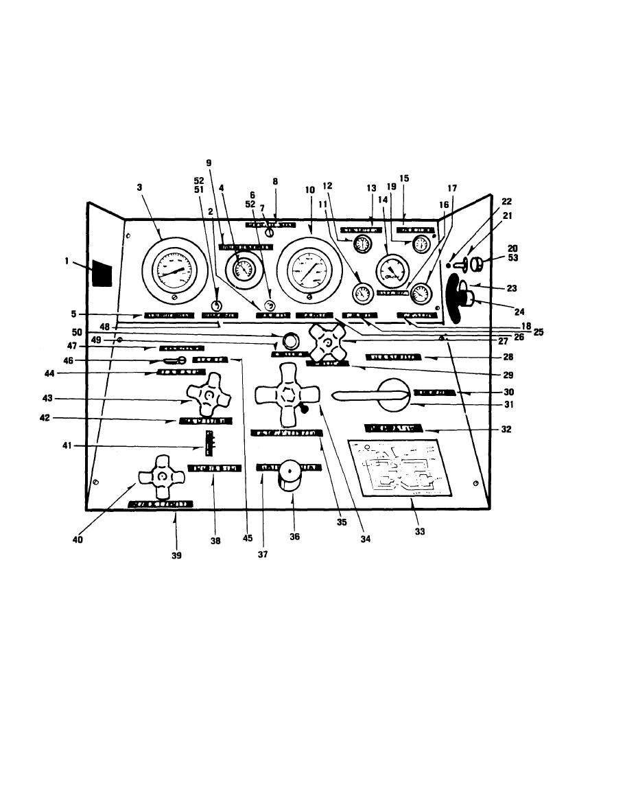 Figure C-2. Control Panel and Instrument Assembly (Front
