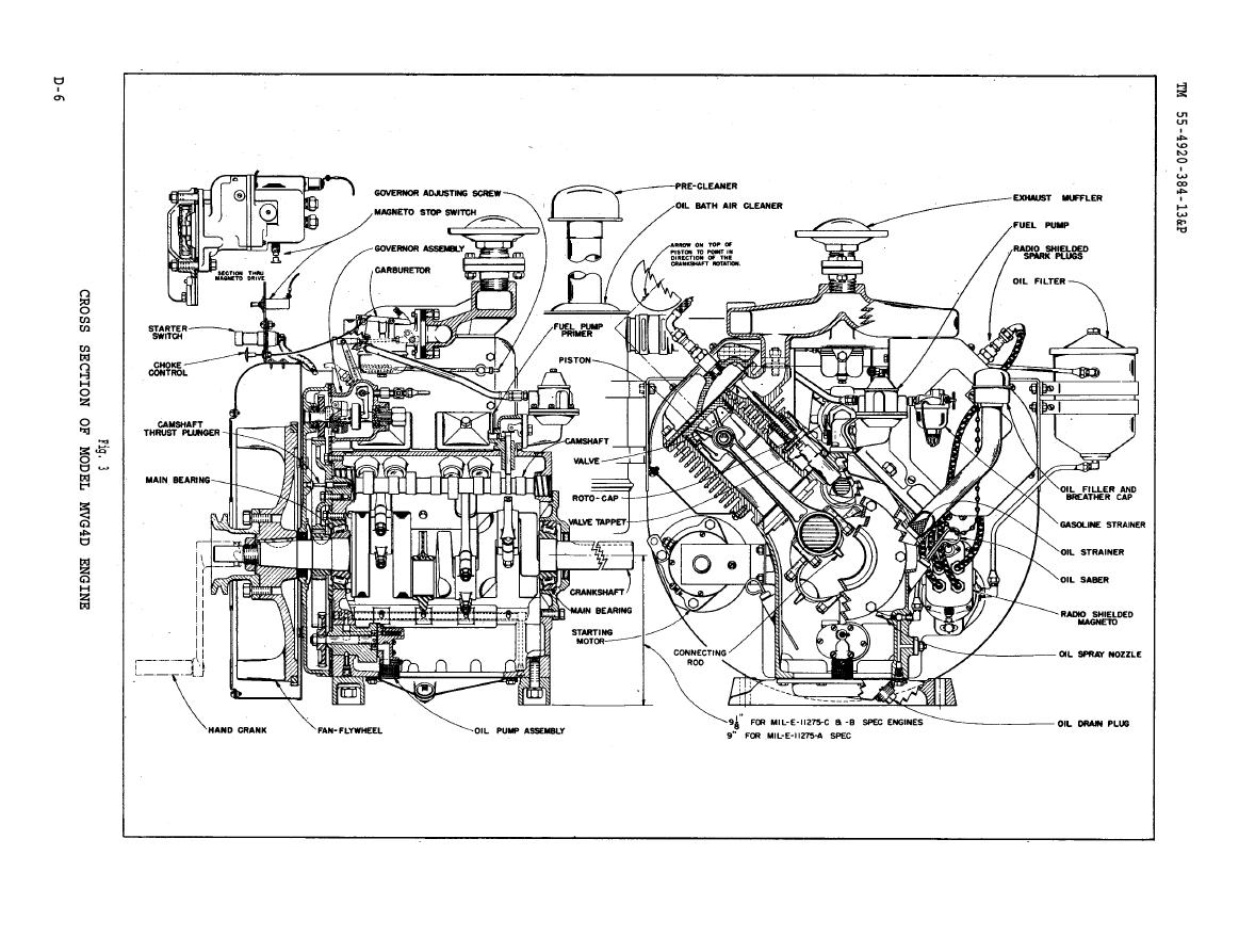 FIGURE 3. CROSS SECTION OF MODEL MVG4D ENGINE
