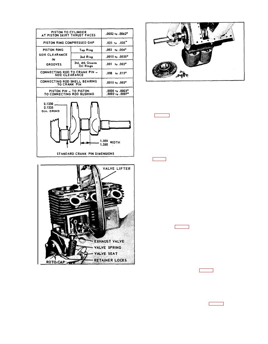PISTON, RING AND ROD CLEARANCES CHART