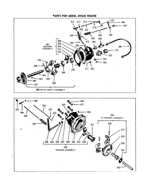 Fig. 60, Ref. No. 279, GOVERNOR ASSEMBLY FOR MIL-E-11275-C