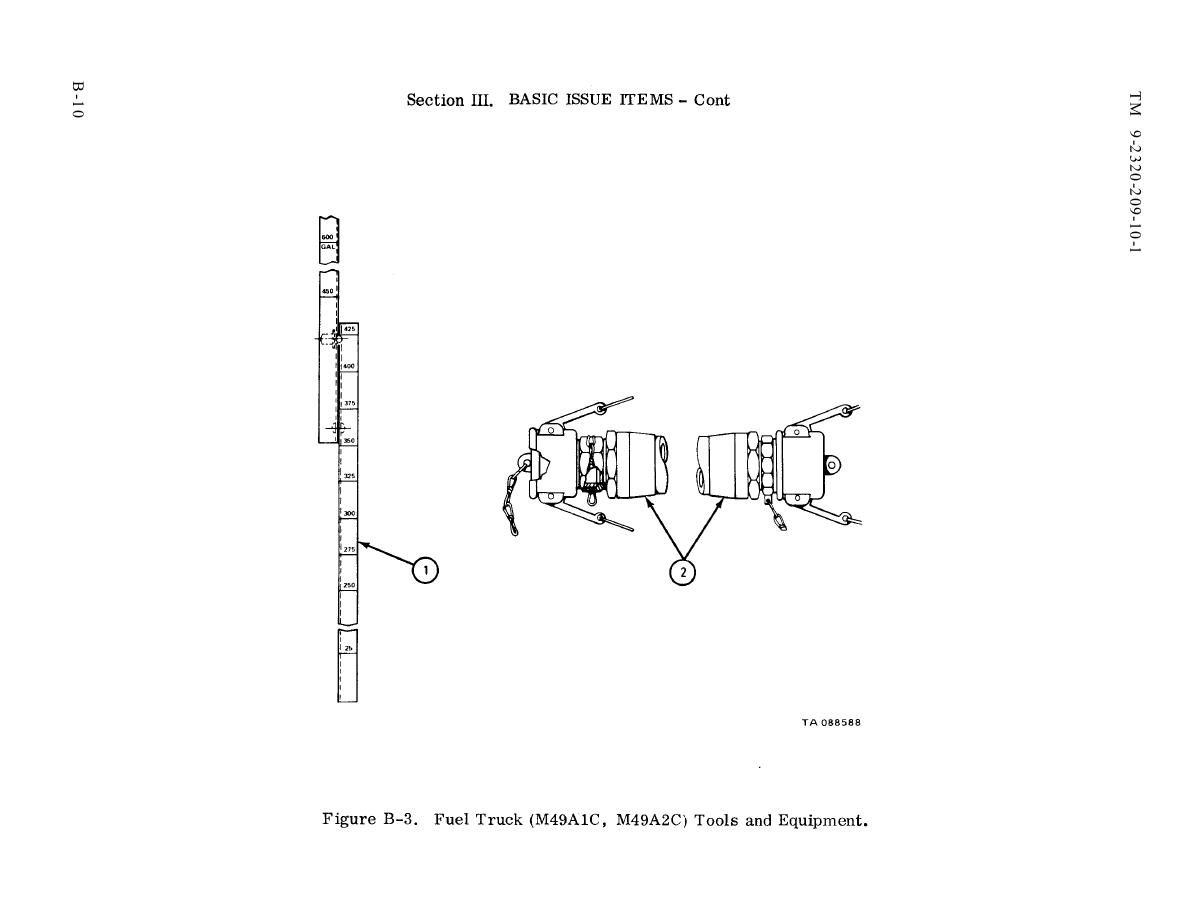 FIGURE B-3. FUEL TRUCK (M49A1C, M49A2C) TOOLS AND EQUIPMENT