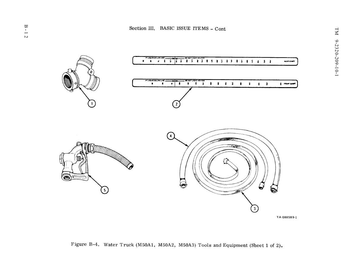 FIGURE B-4. WATER TRUCK (M50A1,M5OA2, M50A3 ) TOOLS AND