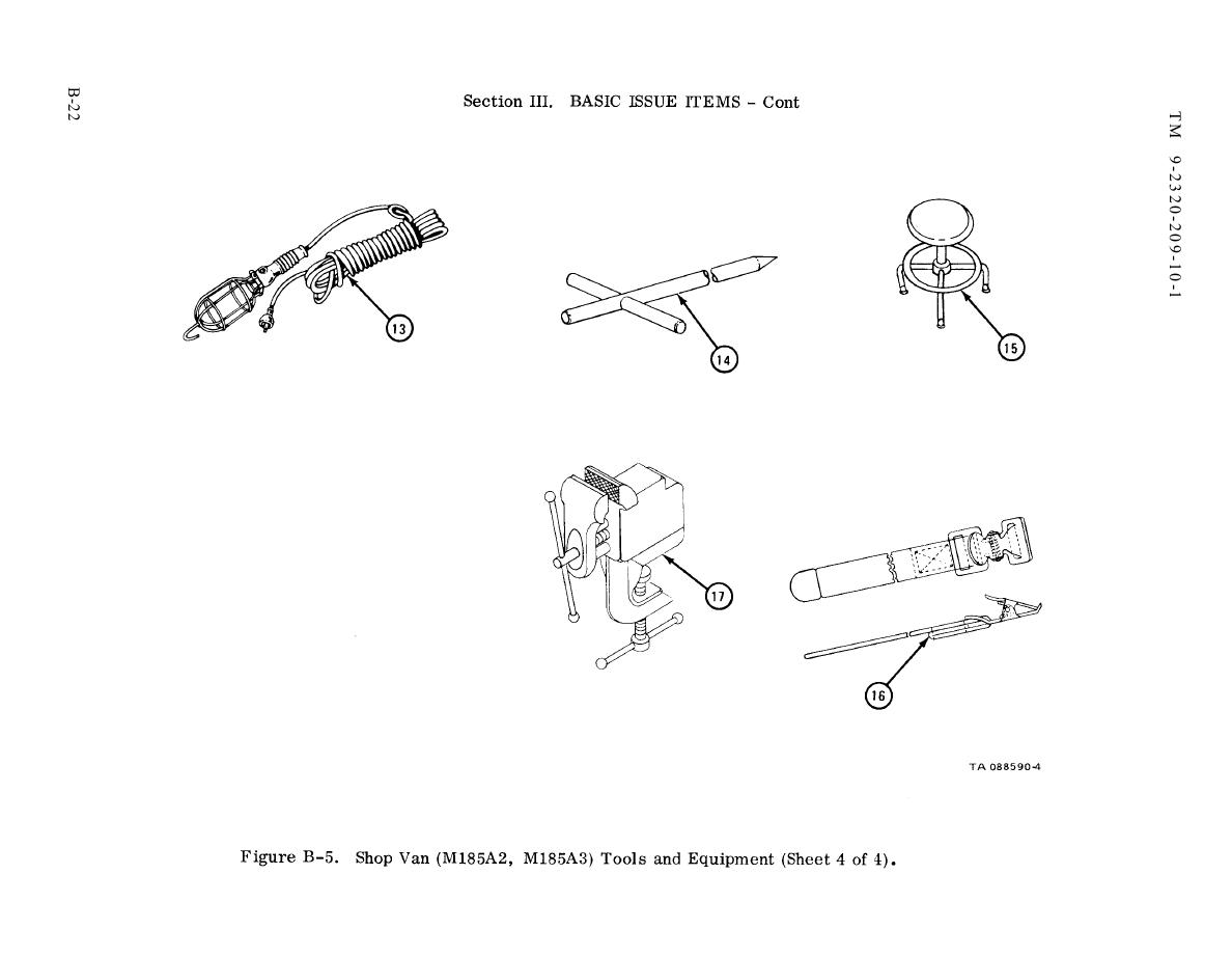 FIGURE B-5. SHOP VAN (M185A2,M185A3) TOOLS AND EQUIPMENT