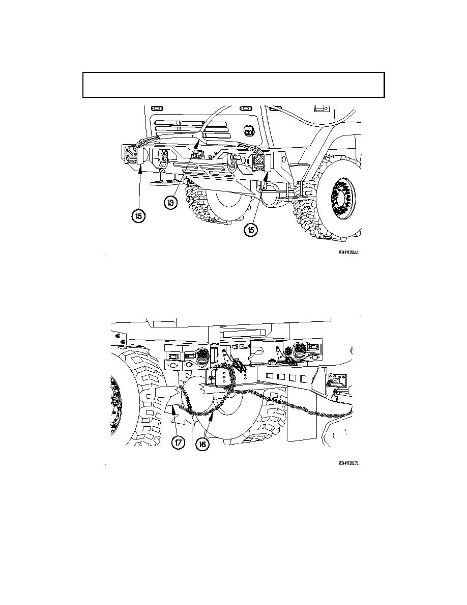 M1078 AND M1083 SERIES TOWING CONNECTION/ DISCONNECTION