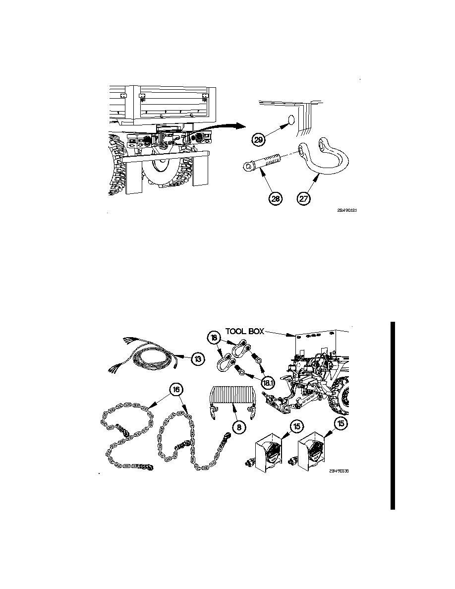 M1083 TM PDF