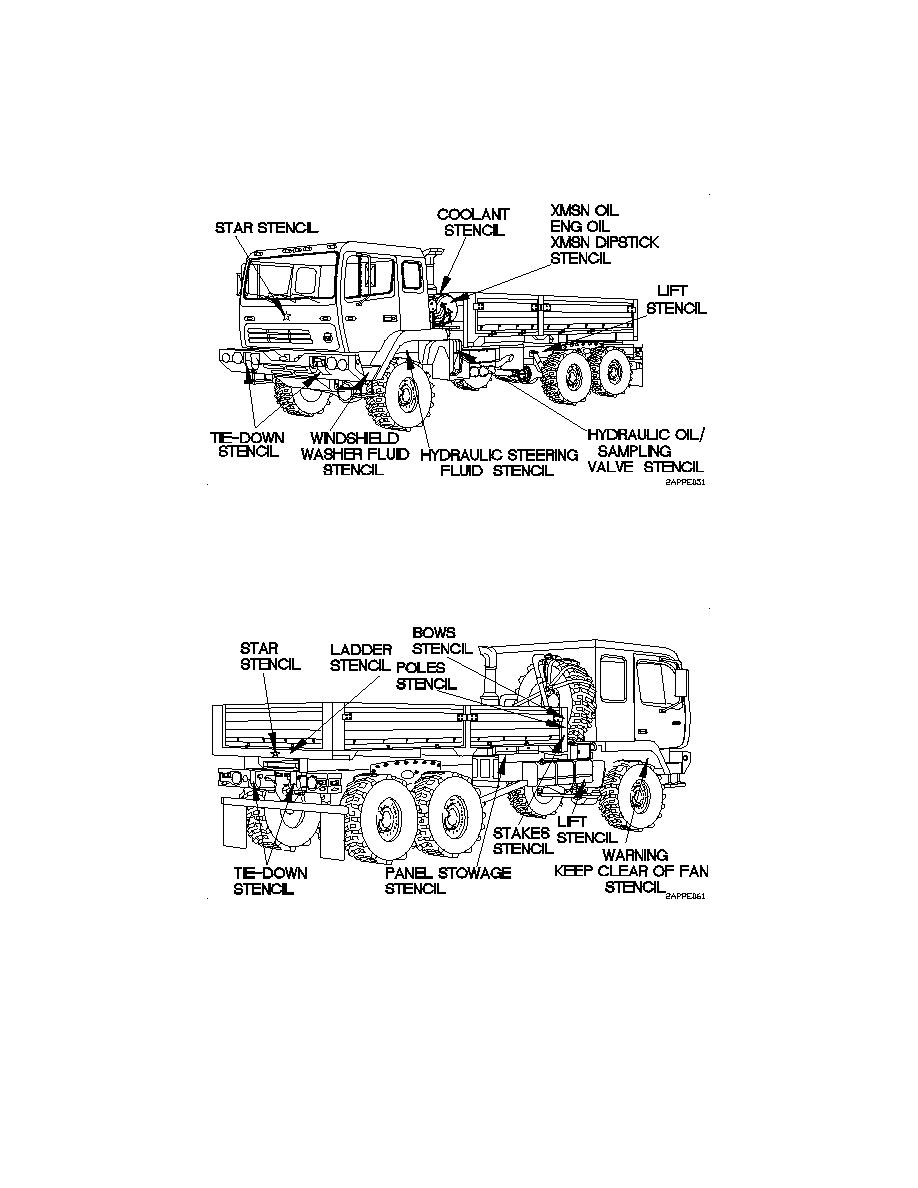 Decals/Stencils, All Vehicles