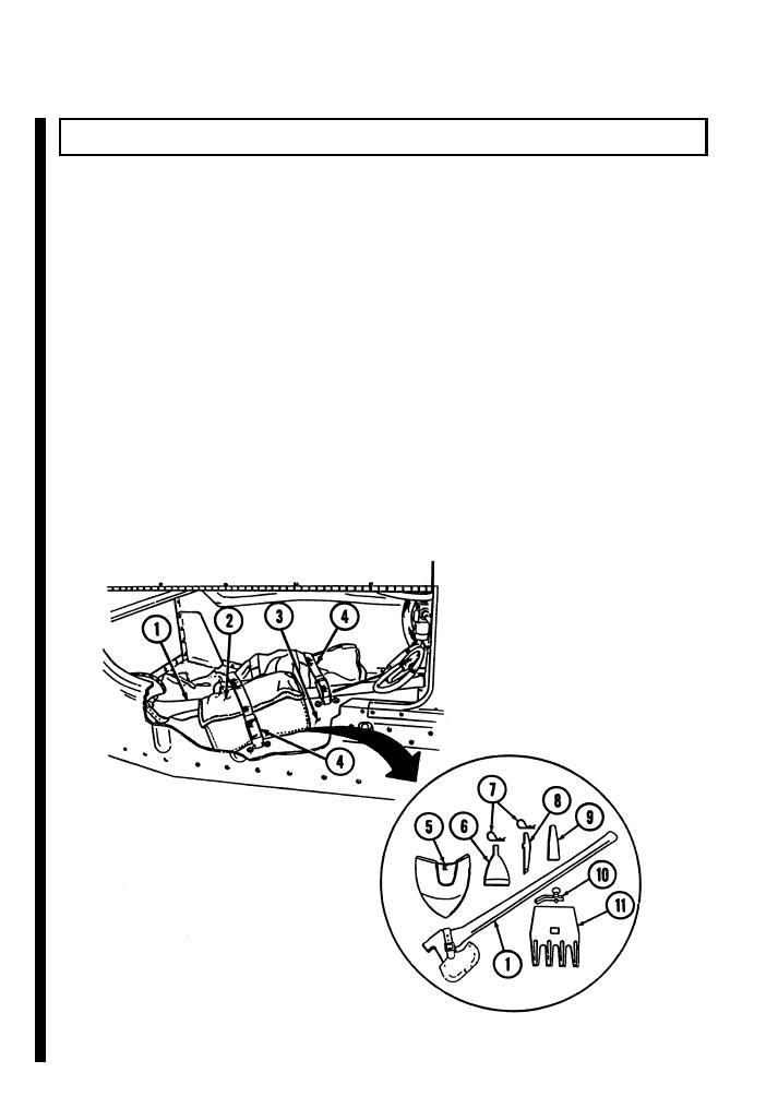 MAX TOOL KIT STOWAGE (M1152) OPERATION