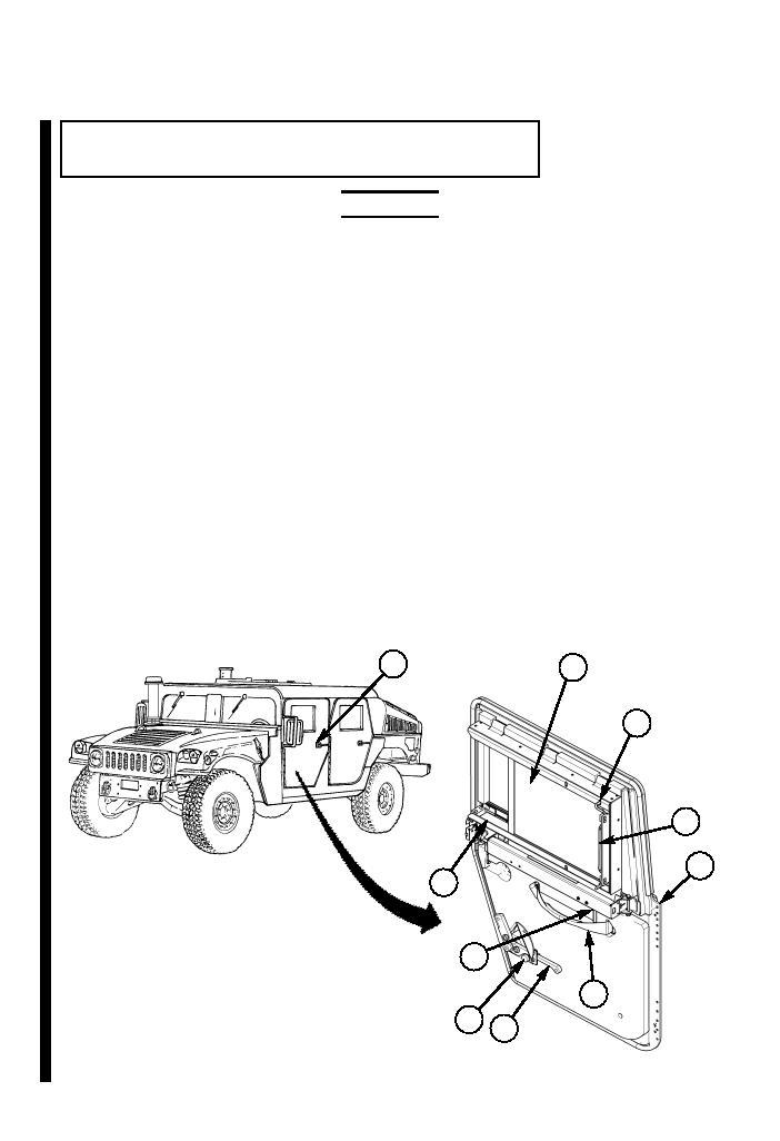 CREW DOOR OPERATION (M1151P1) (WITH PERIMETER KIT INSTALLED)
