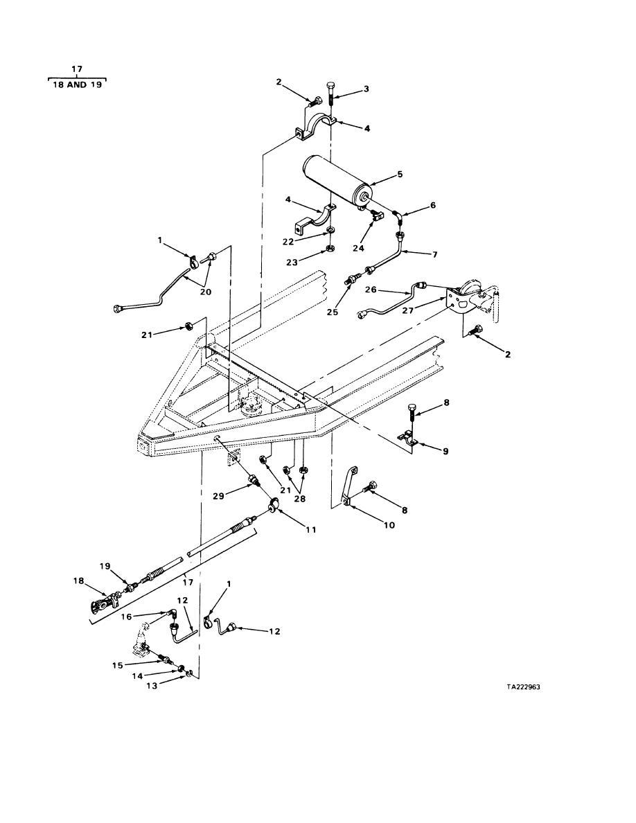 FIGURE 13. AIR BRAKE SYSTEM