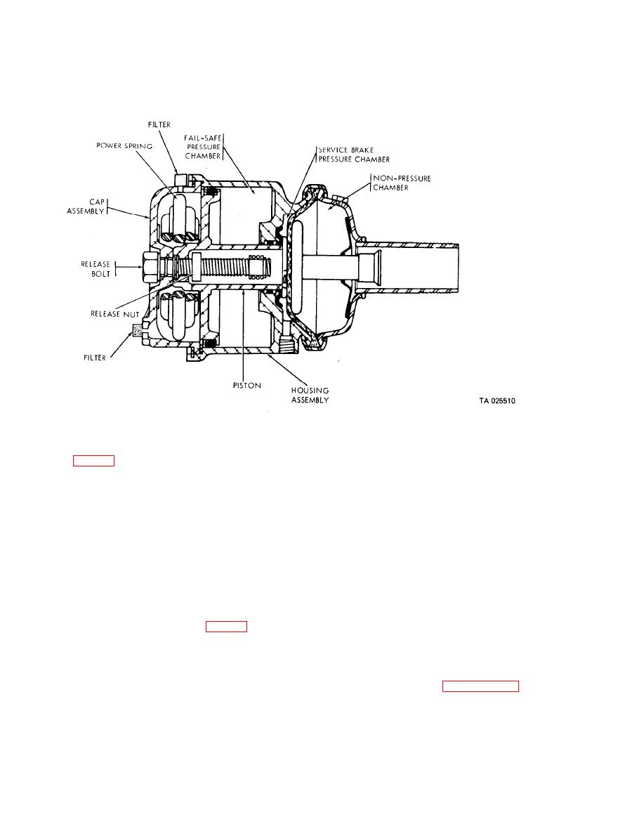 Figure 4-26. Fail-safe chamber assembly schematic diagmm