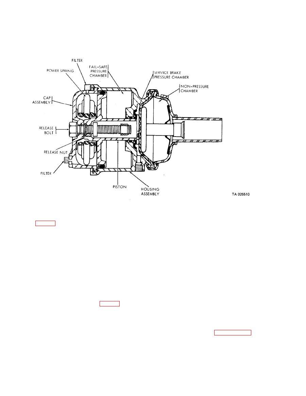 air brake system schematic diagram