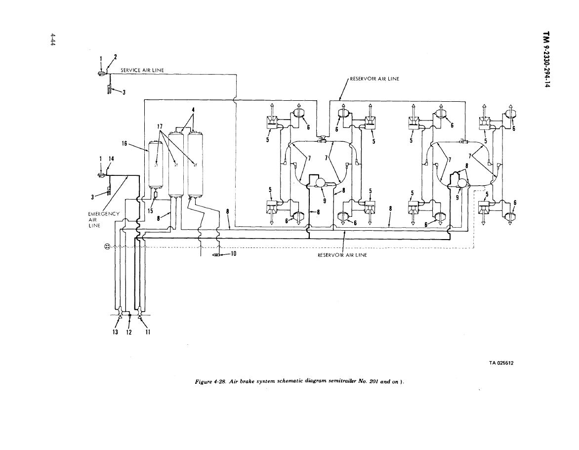 Figure 4 28 Air Brake System Schematic Diagram