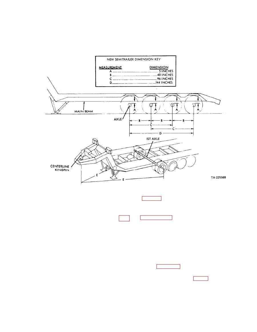 Figure 5-2. New semitrailer suspension alinement