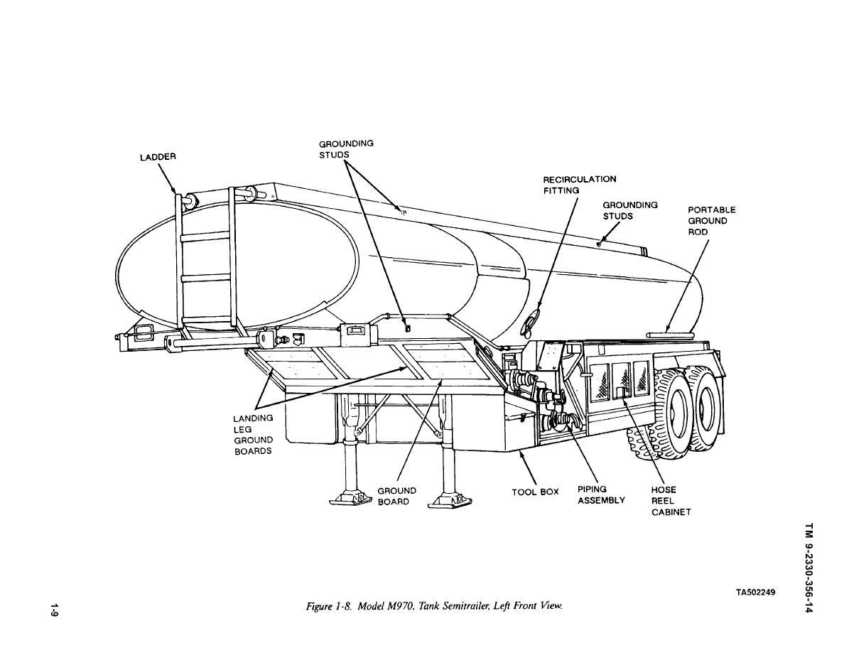 Figure 1 8 Model M970 Tank Semitrailer Left Front View