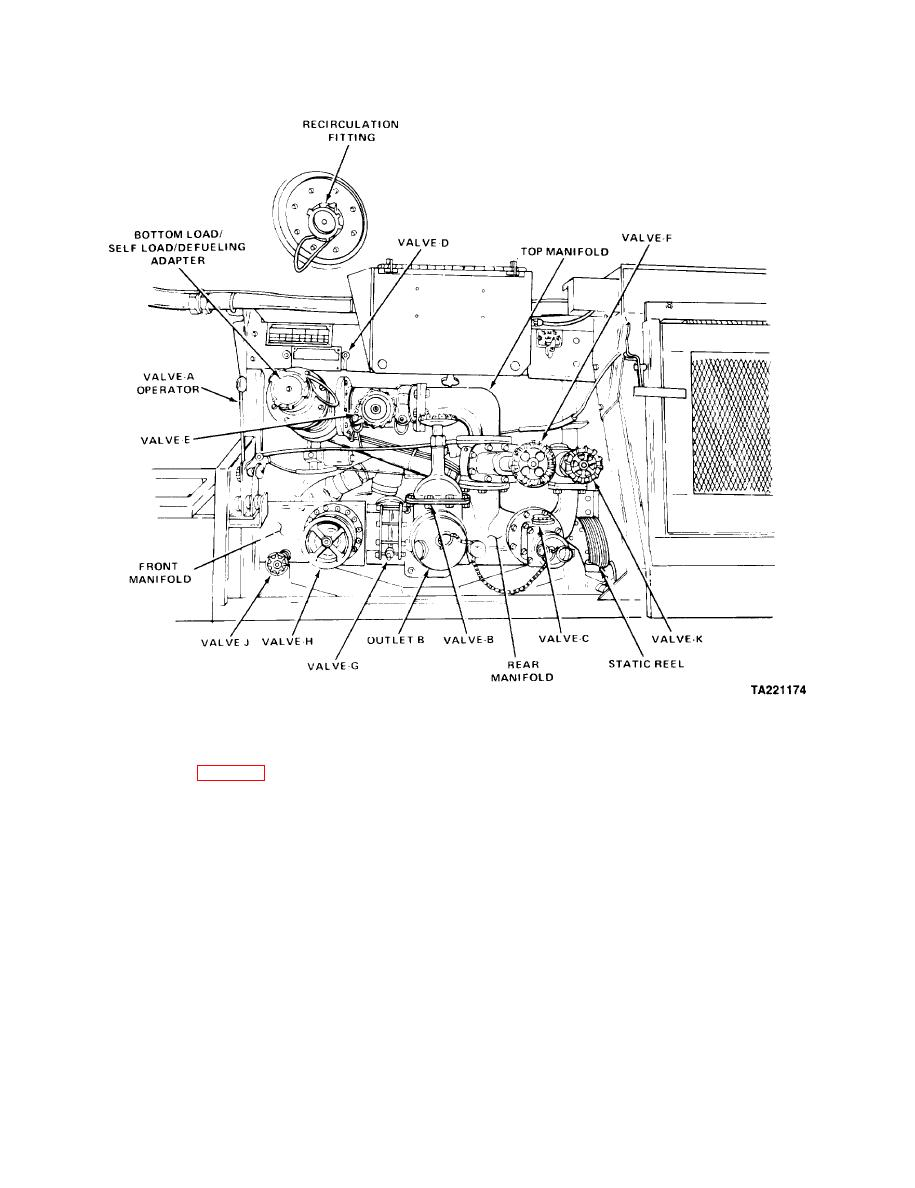 Figure 2-12. Piping Assembly and Valve Locations (M970 and