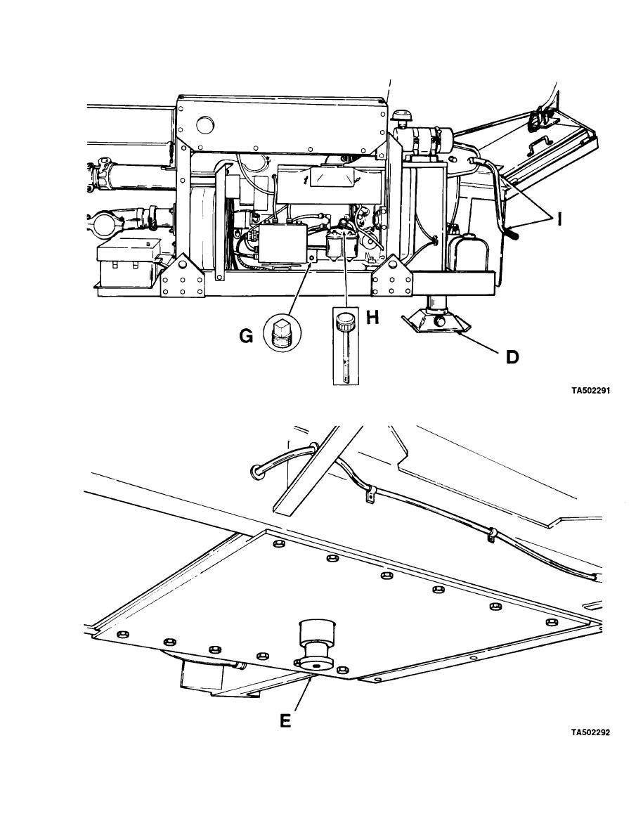 Figure 3-11. Lubrication of Pick-up and Upper Coupler