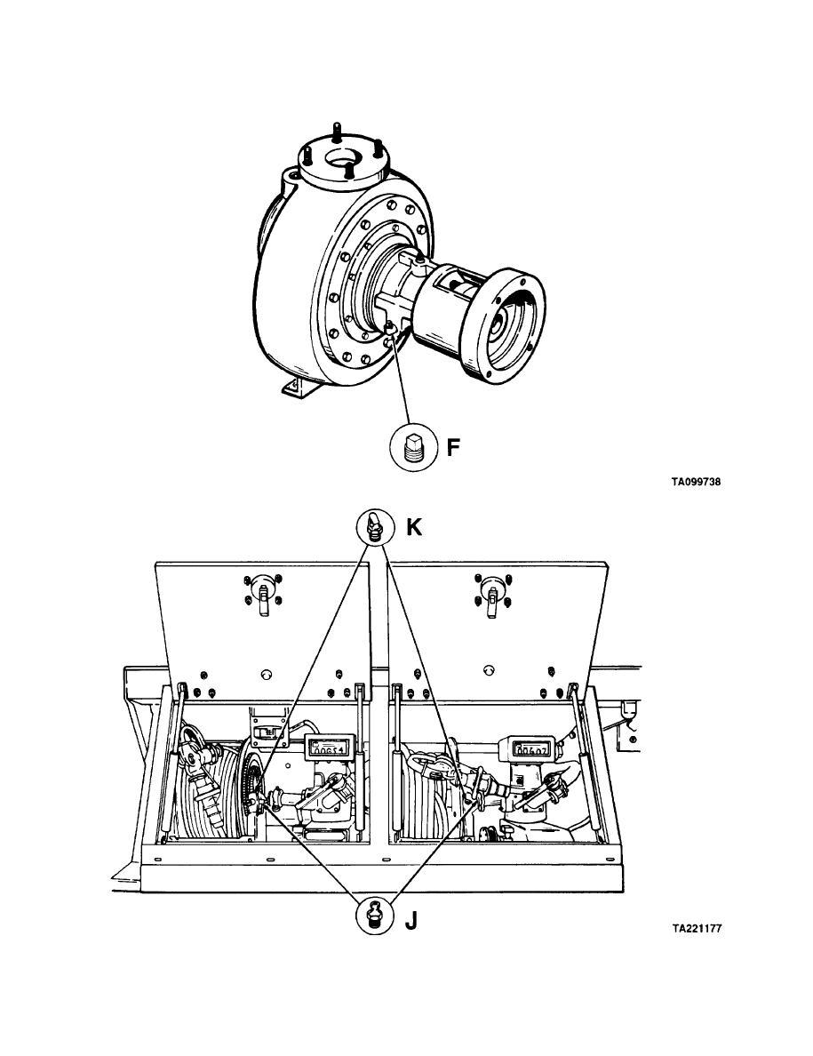 Figure 3-13. Location of Hose Reel Hand Crank and Hose