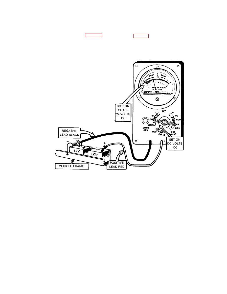 Figure 4-14. Measuring Battery Voltage
