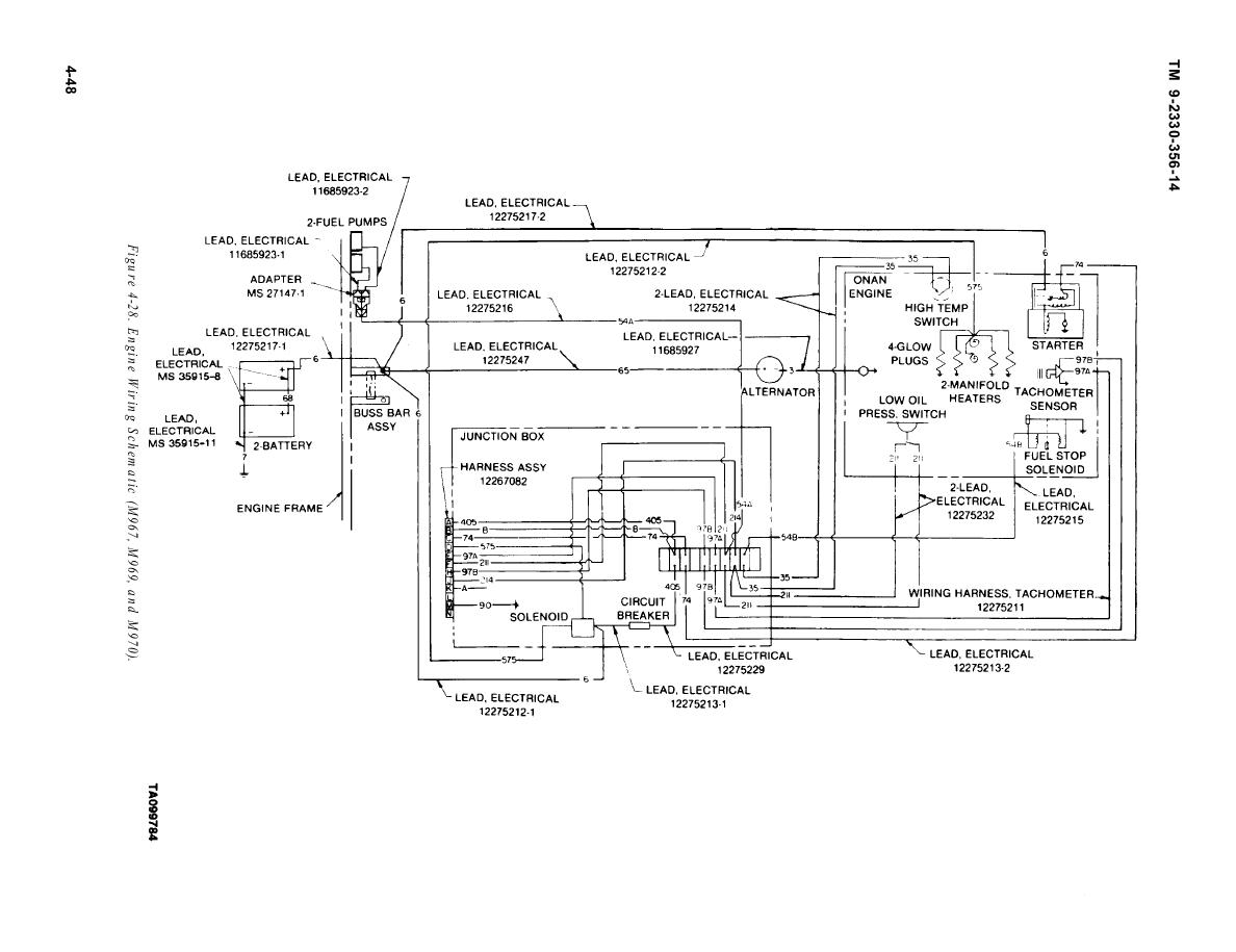 Figure 4 28 Engine Wiring Schematic M967 M969 And M970