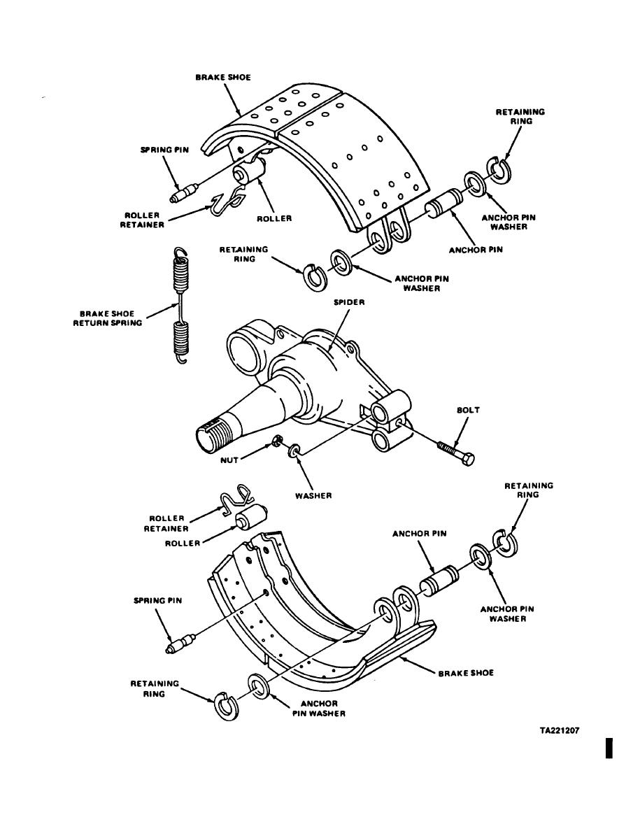 Figure 4-63. Removing and Installing Brake Shoes (M967A1