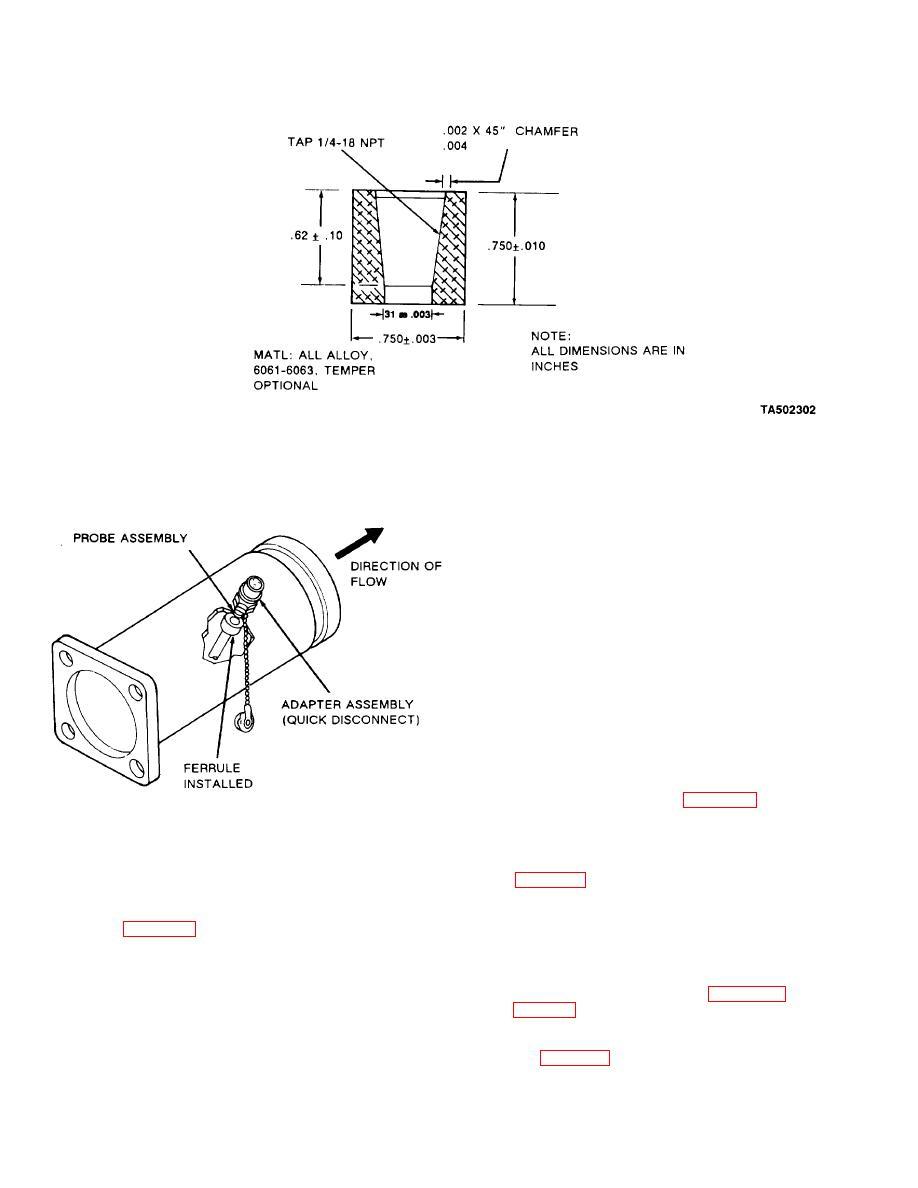 Figure 5-17, Fabrication Instructions for Ferrule