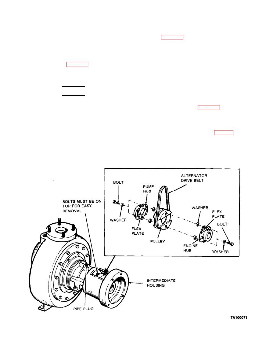 Figure 6-11. Removal of Alternator Drive Belt (M967, M969